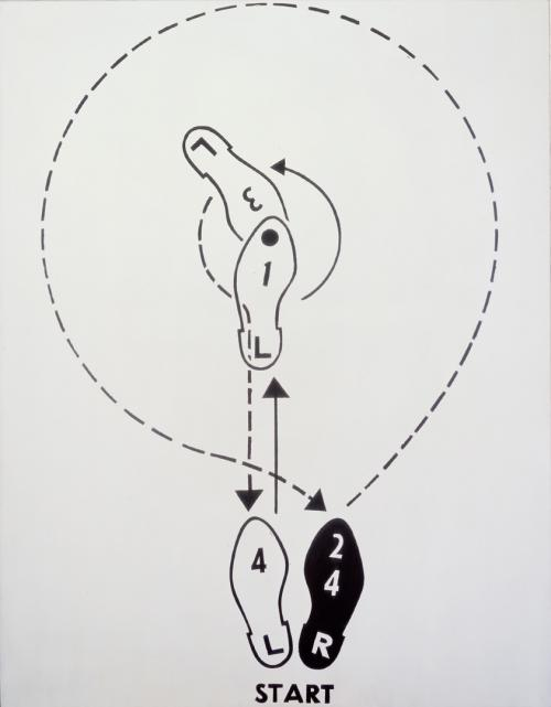 Warhol_dance_diagram